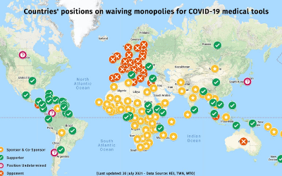 The world needs access to COVID-19 vaccines now! TRIPS Waiver update